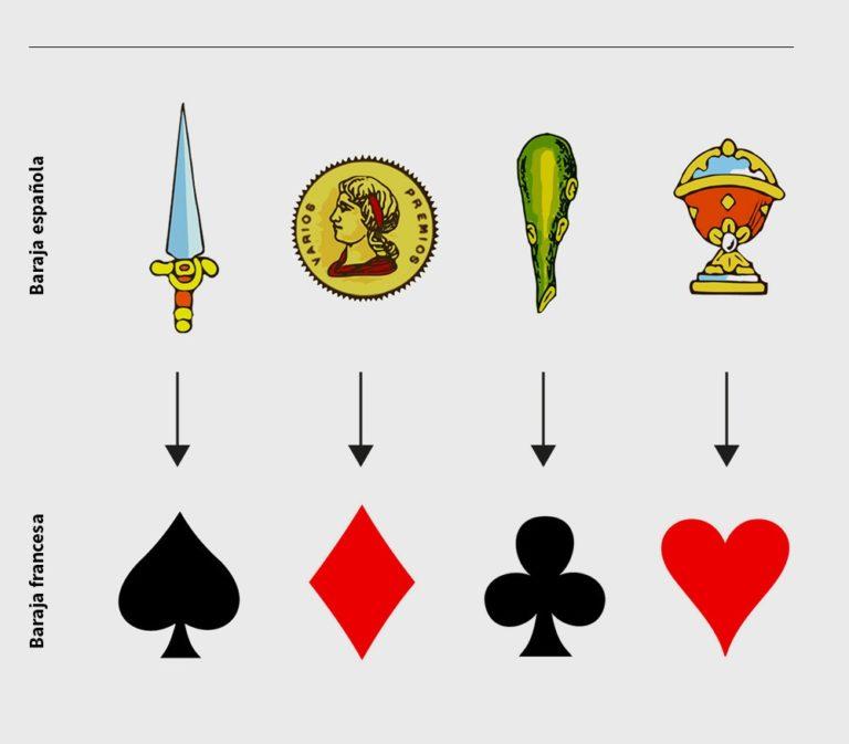 """(Muestra de la conversión de símbolos. Imagen de Brandemia, enlazado en """"Fuentes"""")"""