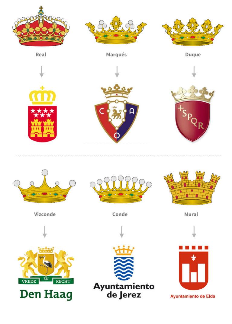 Imagen escudos y coronas