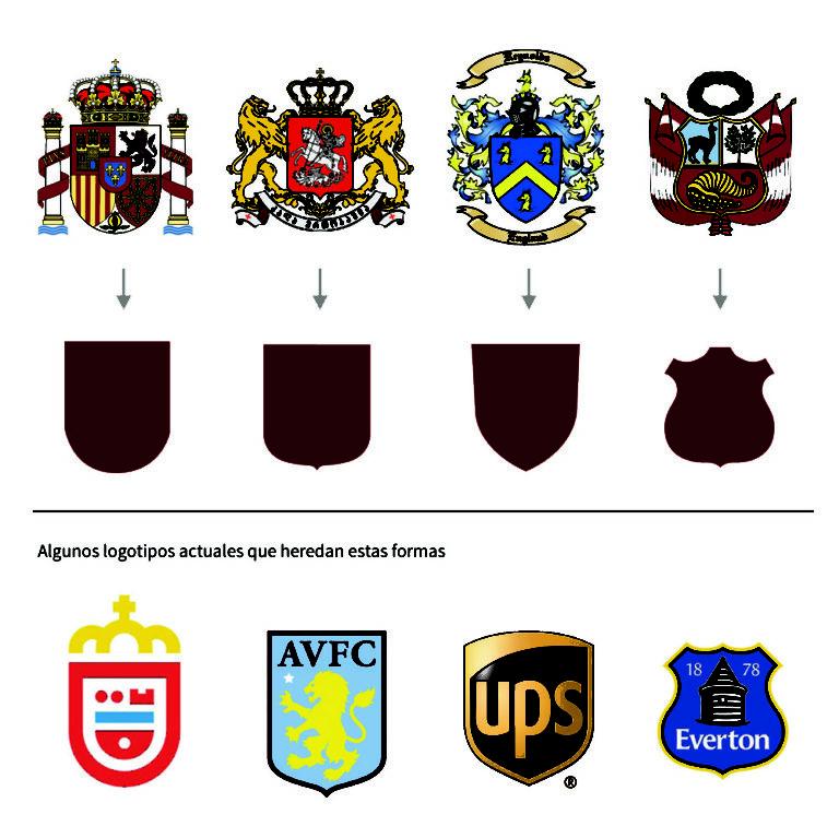 Logotipos actuales