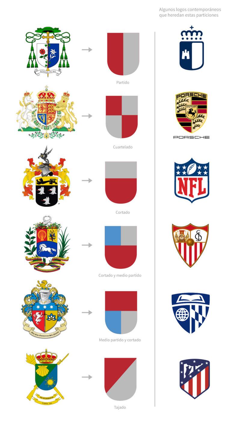 Logos contemporáneos
